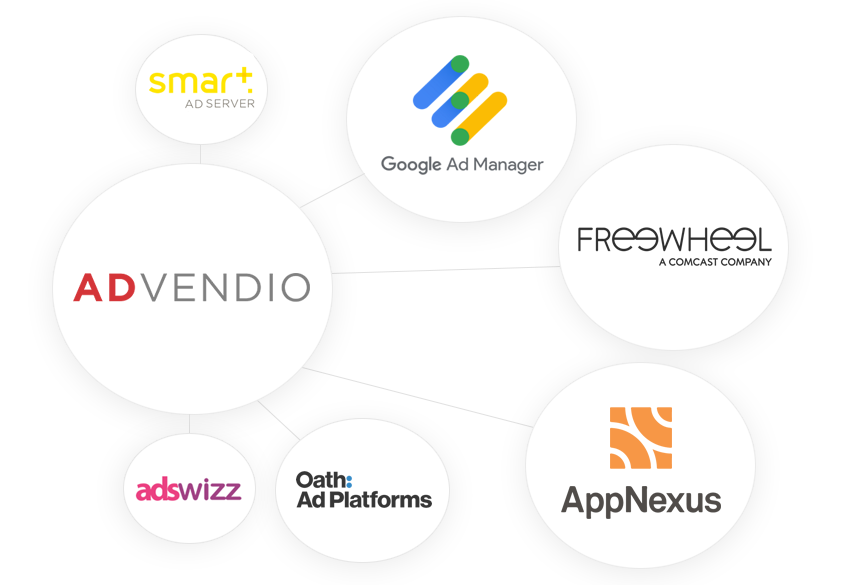 advendio ad integrations uk