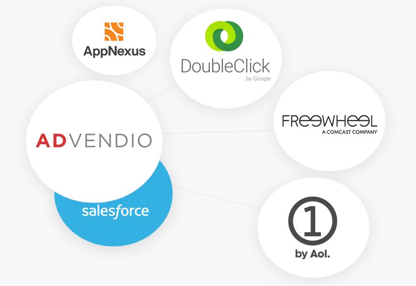 Salesforce Advendio