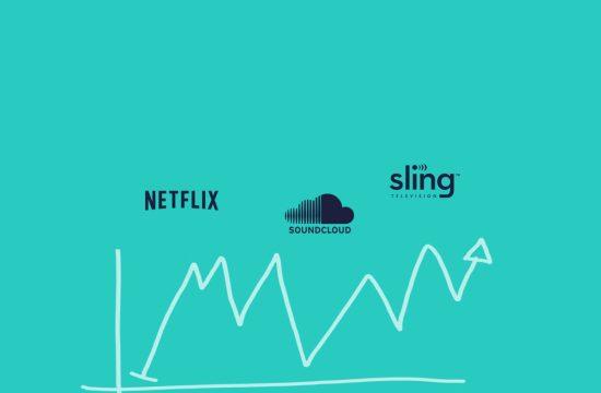programmatic advertising trends