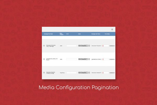 Media Configuration Pagination Featured Image