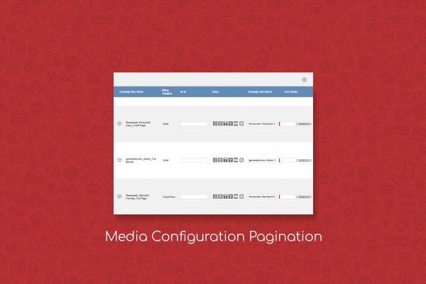 Media Configuration Pagination Featured Image